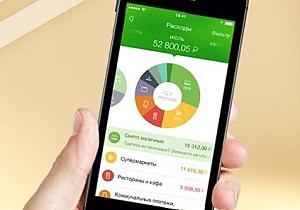 Возможности мобильного банка сбербанк
